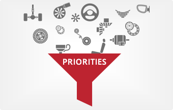 spare priorities for inventory optimization software