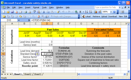 An Excel sheet illustrating the safety stock formula.