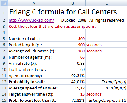 Call center calculations in Excel
