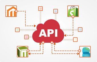 api de ecommerce para software de optimización del inventario